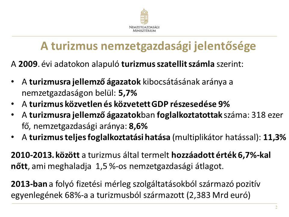 2 A turizmus nemzetgazdasági jelentősége A 2009. évi adatokon alapuló turizmus szatellit számla szerint: A turizmusra jellemző ágazatok kibocsátásának