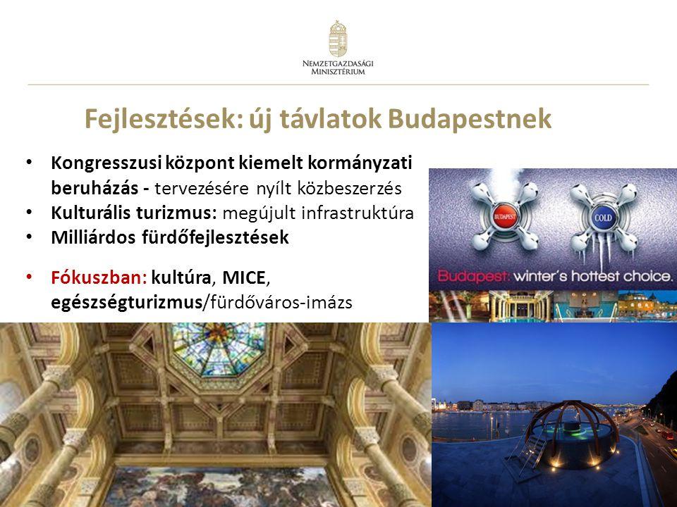 23 Fejlesztések: új távlatok Budapestnek Kongresszusi központ kiemelt kormányzati beruházás - tervezésére nyílt közbeszerzés Kulturális turizmus: megú