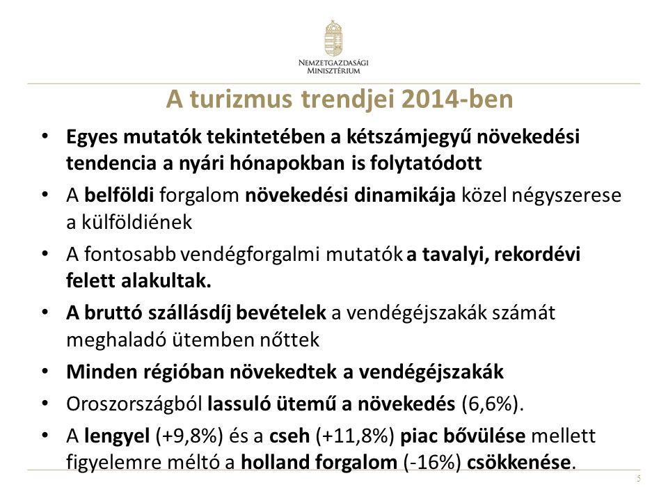 5 A turizmus trendjei 2014-ben Egyes mutatók tekintetében a kétszámjegyű növekedési tendencia a nyári hónapokban is folytatódott A belföldi forgalom növekedési dinamikája közel négyszerese a külföldiének A fontosabb vendégforgalmi mutatók a tavalyi, rekordévi felett alakultak.