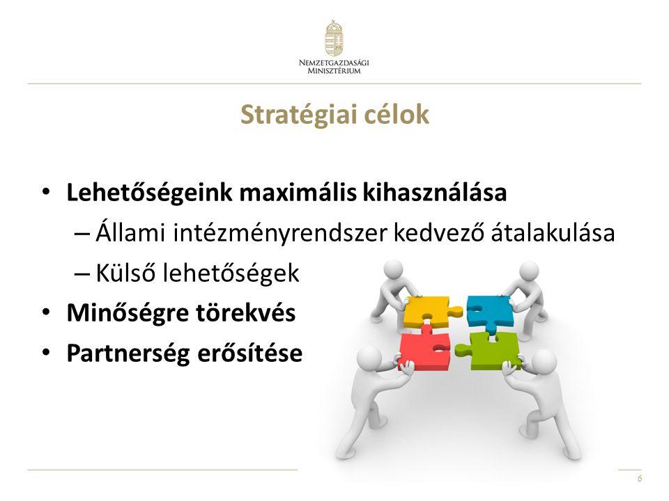 6 Stratégiai célok Lehetőségeink maximális kihasználása – Állami intézményrendszer kedvező átalakulása – Külső lehetőségek Minőségre törekvés Partners