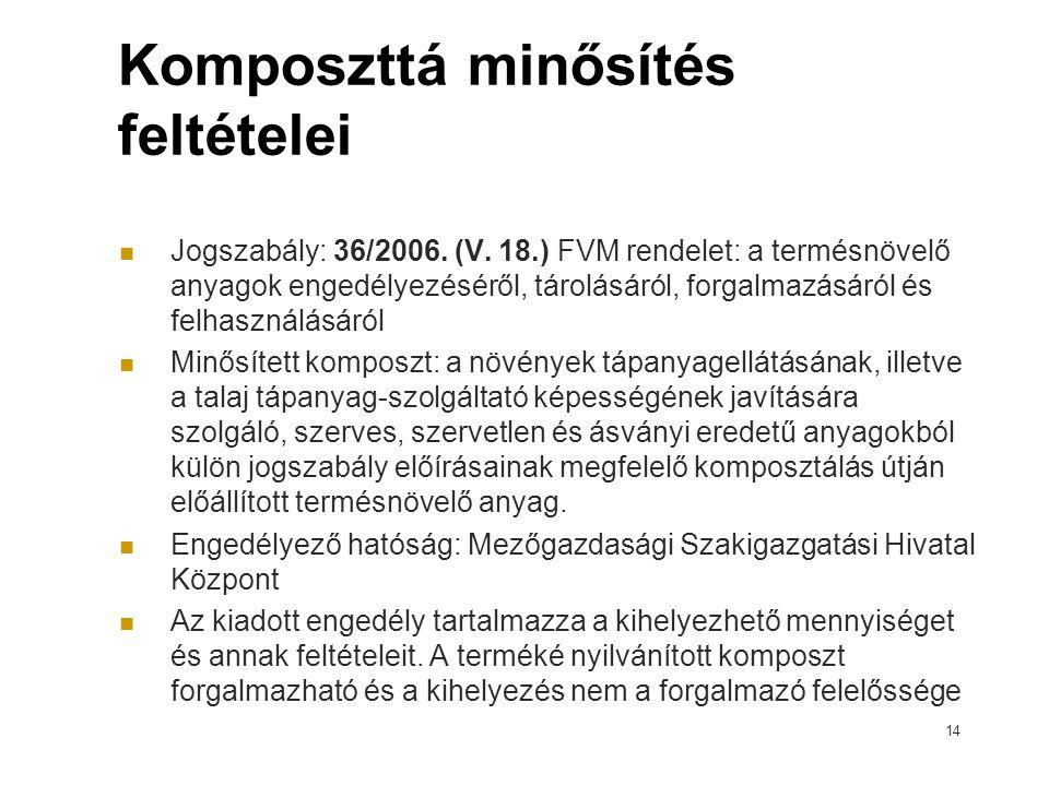 Komposzttá minősítés feltételei Jogszabály: 36/2006. (V. 18.) FVM rendelet: a termésnövelő anyagok engedélyezéséről, tárolásáról, forgalmazásáról és f