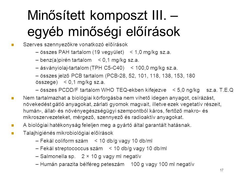 Minősített komposzt III. – egyéb minőségi előírások Szerves szennyezőkre vonatkozó előírások – összes PAH tartalom (19 vegyület) < 1,0 mg/kg sz.a. – b