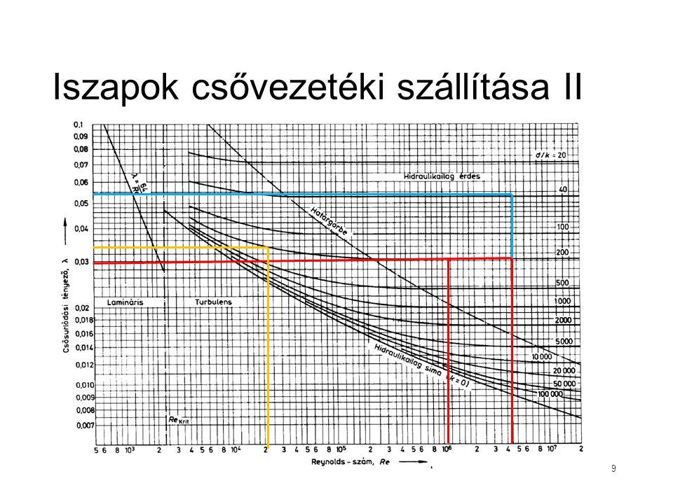 Iszapok csővezetéki szállítása II 9