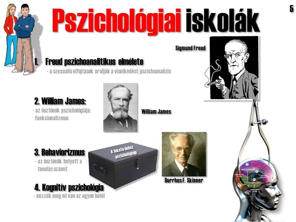 1.Freud pszichoanalitikus elmélete 2. William James: 3. Behaviorizmus 4. Kognitív pszichológia 1.Freud pszichoanalitikus elmélete 2. William James: 3.