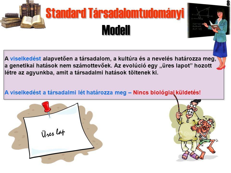 Ü r e s l a p Standard Társadalomtudományi Modell Standard Társadalomtudományi Modell A viselkedést alapvetően a társadalom, a kultúra és a nevelés ha