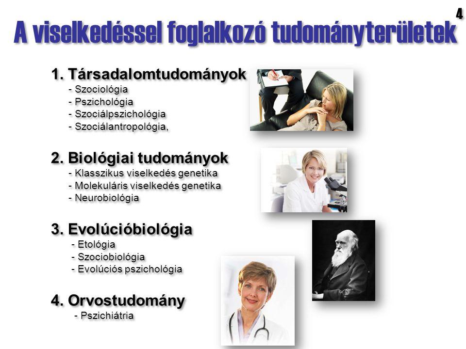 1. Társadalomtudományok - Szociológia - Pszichológia - Szociálpszichológia - Szociálantropológia, 2. Biológiai tudományok - Klasszikus viselkedés gene