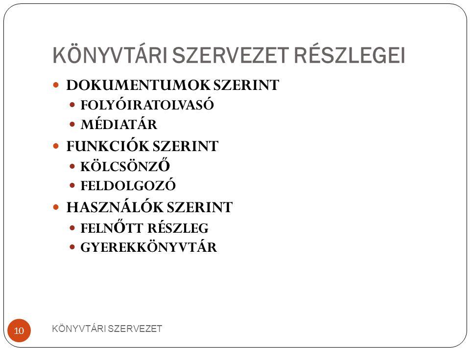 KÖNYVTÁRI SZERVEZET RÉSZLEGEI KÖNYVTÁRI SZERVEZET 10 DOKUMENTUMOK SZERINT FOLYÓIRATOLVASÓ MÉDIATÁR FUNKCIÓK SZERINT KÖLCSÖNZ Ő FELDOLGOZÓ HASZNÁLÓK SZERINT FELN Ő TT RÉSZLEG GYEREKKÖNYVTÁR
