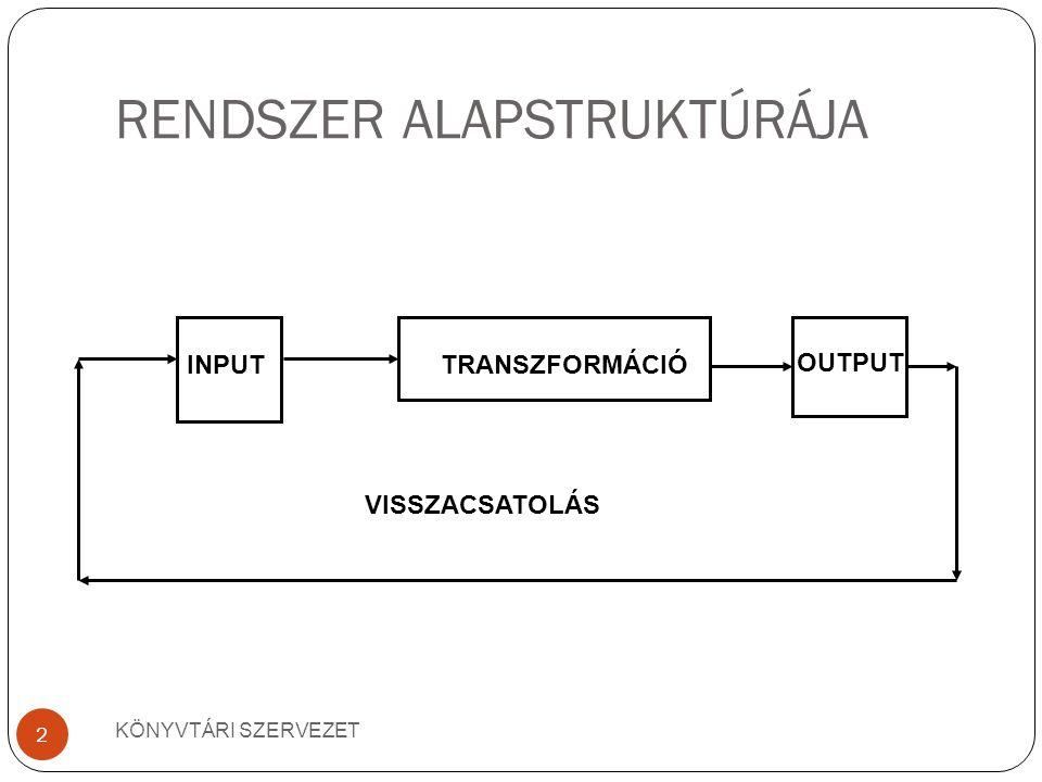 Rendszer fogalma KÖNYVTÁRI SZERVEZET 3 egymással kölcsönhatásban álló elemek olyan együttese, amelyre bizonyos rendszertörvények alkalmazhatóak rendszerelemekből áll a rendszer több, mint az elemek összessége meghatározott cél érdekében jön létre Külső környezetével, mint egység kapcsolatban áll alrendszerekre osztható