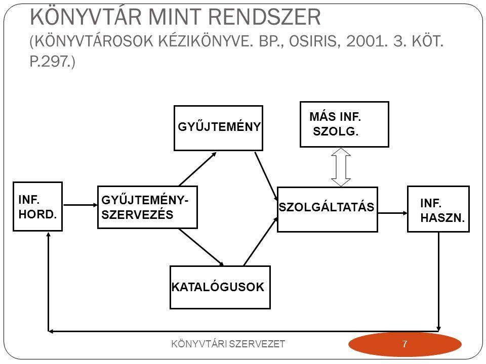 KÖNYVTÁR MINT RENDSZER (KÖNYVTÁROSOK KÉZIKÖNYVE. BP., OSIRIS, 2001.