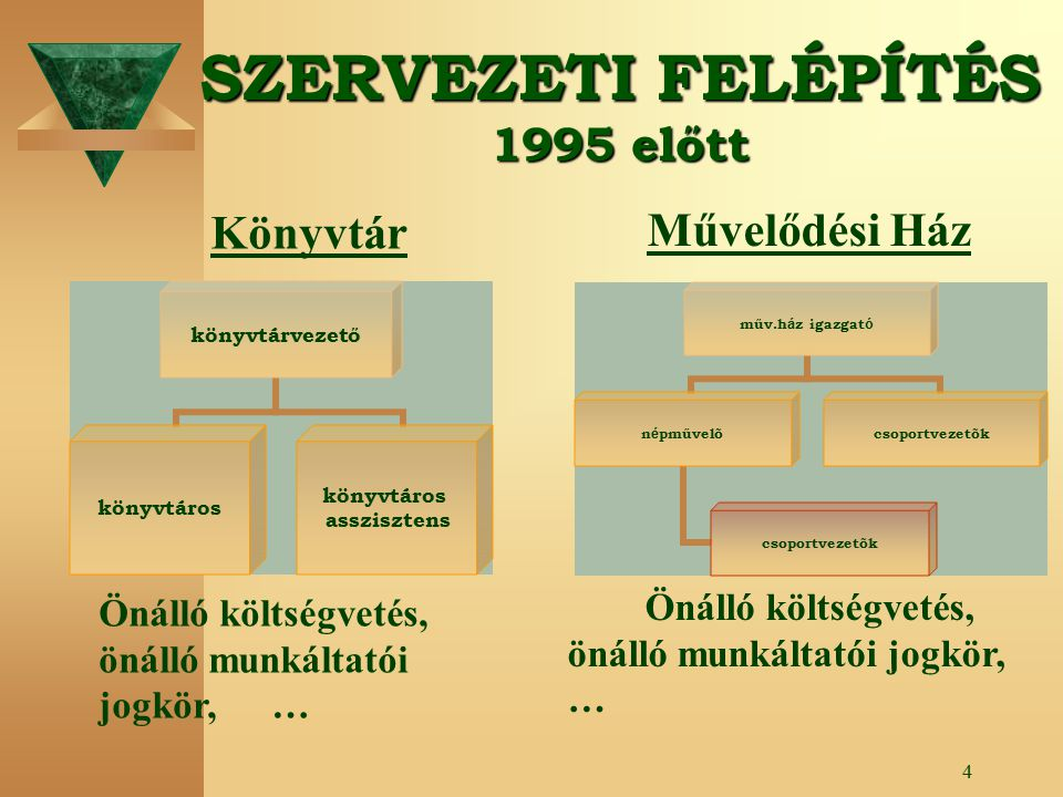 3ELŐZMÉNY Történelmi: 1255 – 1371 – a XVI-XVII. Sz.