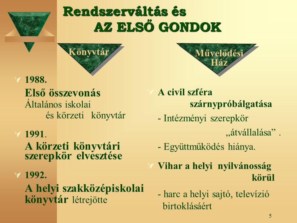 5 Rendszerváltás és AZ ELSŐ GONDOK  1988.