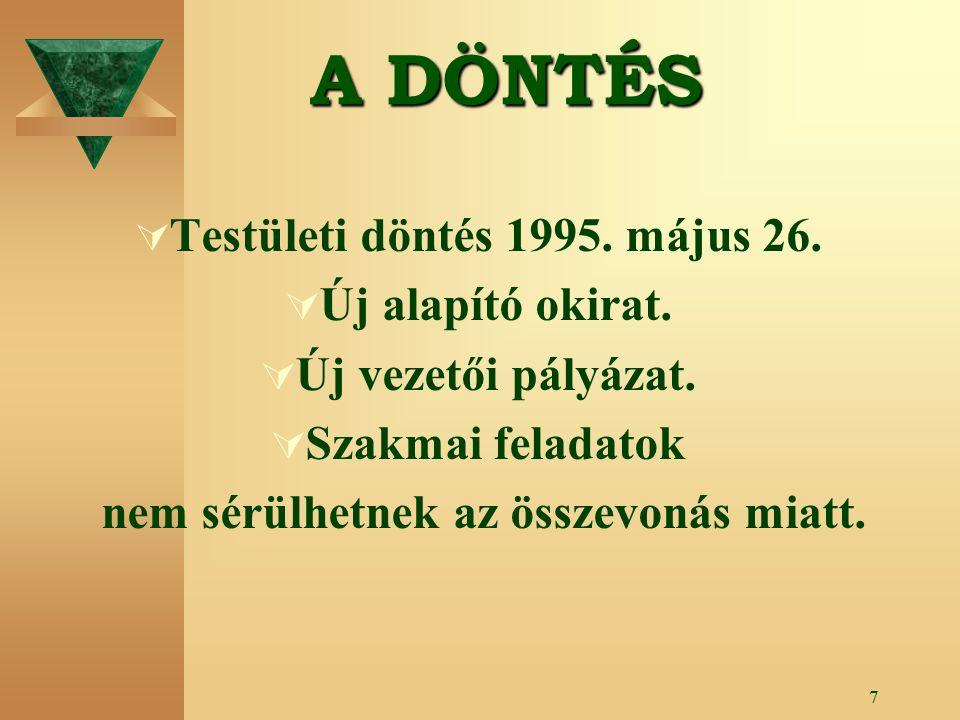 7 A DÖNTÉS  Testületi döntés 1995.május 26.  Új alapító okirat.