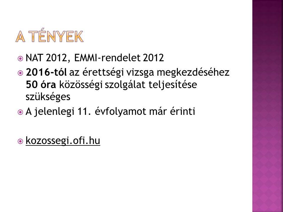  NAT 2012, EMMI-rendelet 2012  2016-tól az érettségi vizsga megkezdéséhez 50 óra közösségi szolgálat teljesítése szükséges  A jelenlegi 11. évfolya