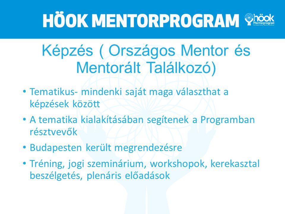 Képzés ( Országos Mentor és Mentorált Találkozó) Tematikus- mindenki saját maga választhat a képzések között A tematika kialakításában segítenek a Programban résztvevők Budapesten került megrendezésre Tréning, jogi szeminárium, workshopok, kerekasztal beszélgetés, plenáris előadások