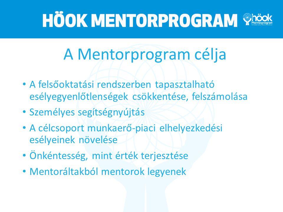 A Mentorprogram célja A felsőoktatási rendszerben tapasztalható esélyegyenlőtlenségek csökkentése, felszámolása Személyes segítségnyújtás A célcsoport