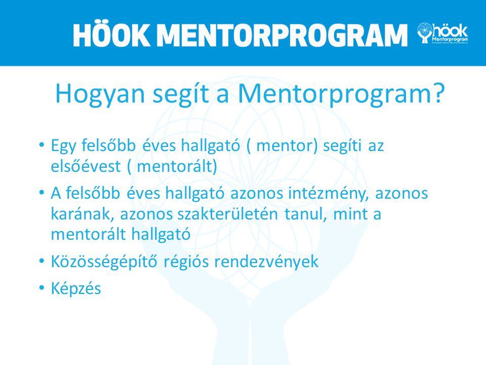 Hogyan segít a Mentorprogram? Egy felsőbb éves hallgató ( mentor) segíti az elsőévest ( mentorált) A felsőbb éves hallgató azonos intézmény, azonos ka