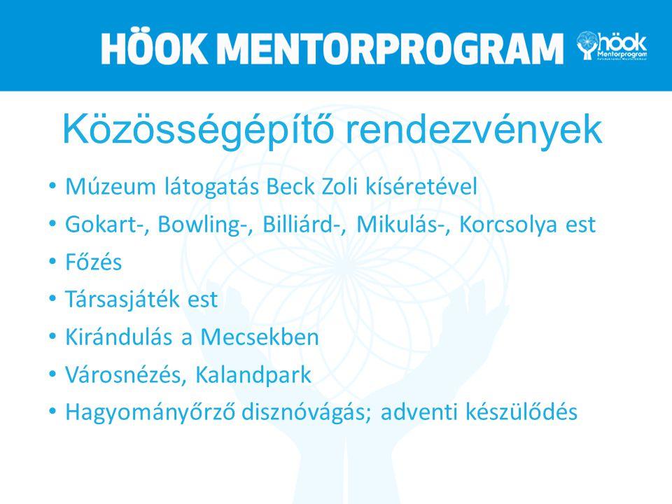 Közösségépítő rendezvények Múzeum látogatás Beck Zoli kíséretével Gokart-, Bowling-, Billiárd-, Mikulás-, Korcsolya est Főzés Társasjáték est Kirándul