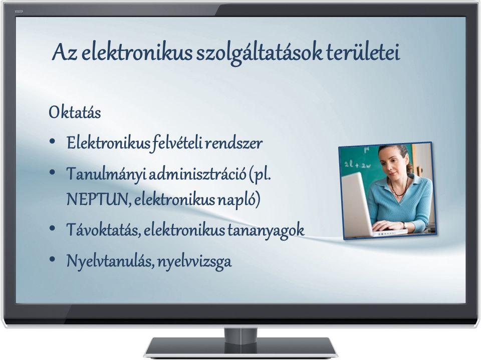 Az elektronikus szolgáltatások területei Oktatás Elektronikus felvételi rendszer Tanulmányi adminisztráció (pl. NEPTUN, elektronikus napló) Távoktatás
