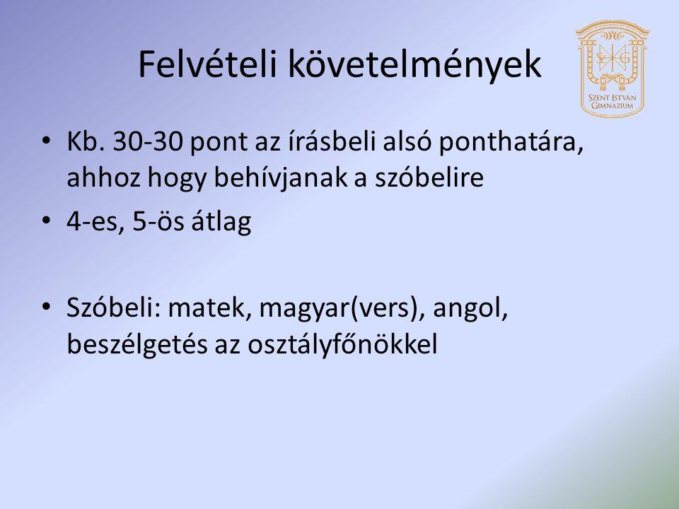 Felvételi követelmények Kb.