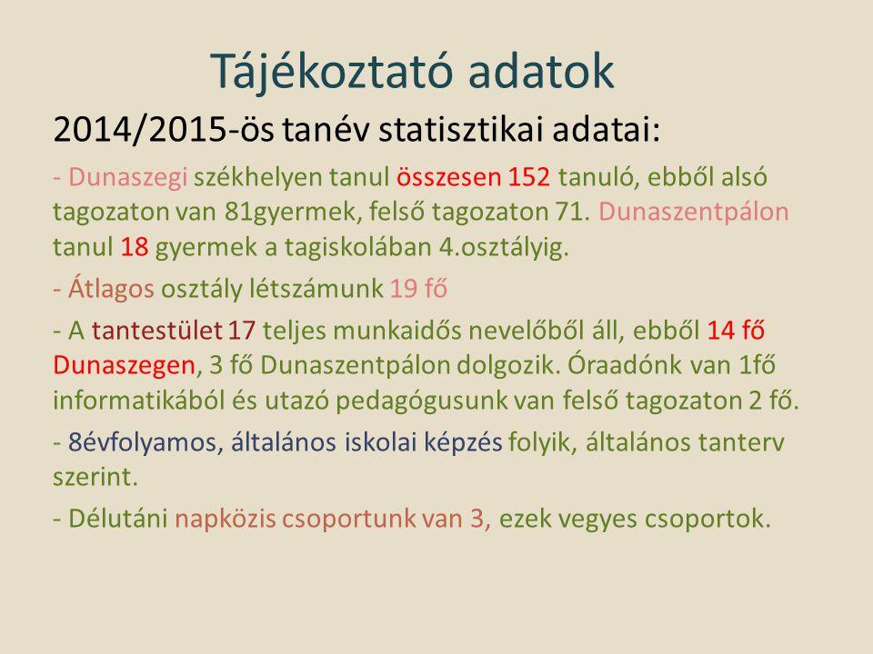 Tájékoztató adatok 2014/2015-ös tanév statisztikai adatai: - Dunaszegi székhelyen tanul összesen 152 tanuló, ebből alsó tagozaton van 81gyermek, felső