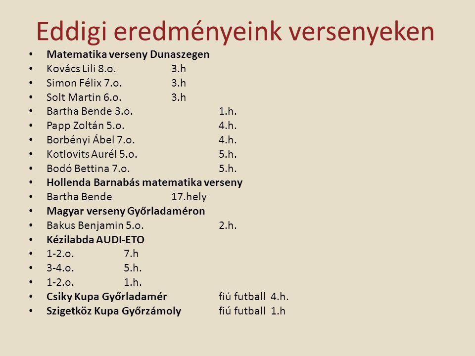 Eddigi eredményeink versenyeken Matematika verseny Dunaszegen Kovács Lili 8.o.3.h Simon Félix 7.o.3.h Solt Martin 6.o.3.h Bartha Bende 3.o.1.h. Papp Z
