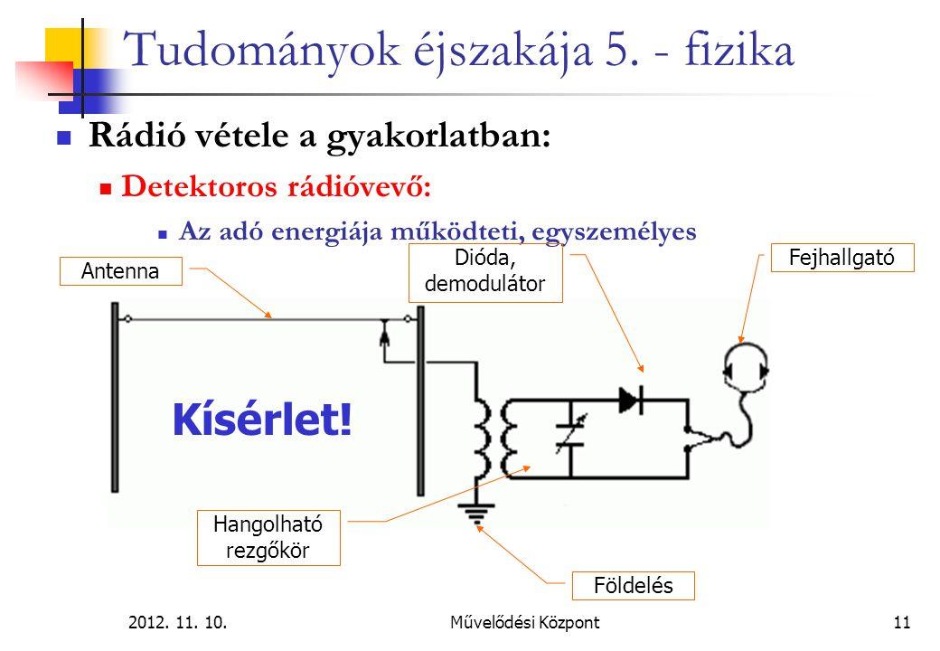 2012. 11. 10.Művelődési Központ11 Tudományok éjszakája 5. - fizika Rádió vétele a gyakorlatban: Detektoros rádióvevő: Az adó energiája működteti, egys