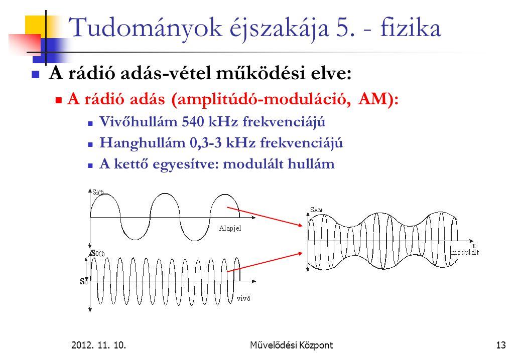 2012. 11. 10.Művelődési Központ13 Tudományok éjszakája 5. - fizika A rádió adás-vétel működési elve: A rádió adás (amplitúdó-moduláció, AM): Vivőhullá