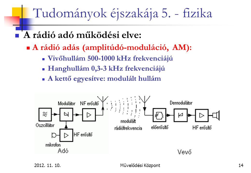 2012. 11. 10.Művelődési Központ14 Tudományok éjszakája 5. - fizika A rádió adó működési elve: A rádió adás (amplitúdó-moduláció, AM): Vivőhullám 500-1
