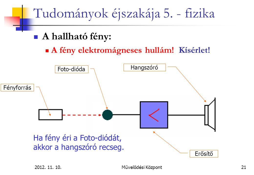 2012. 11. 10.Művelődési Központ21 Tudományok éjszakája 5. - fizika A hallható fény: A fény elektromágneses hullám! Kísérlet! Fényforrás Foto-dióda Erő