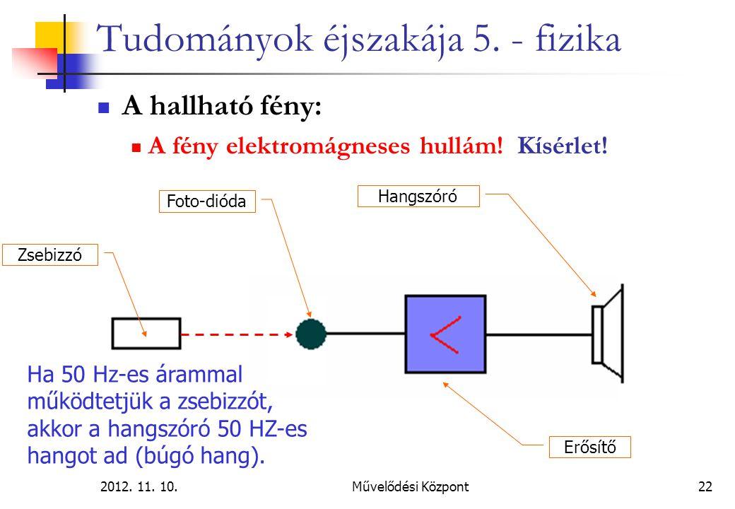 2012. 11. 10.Művelődési Központ22 Tudományok éjszakája 5. - fizika A hallható fény: A fény elektromágneses hullám! Kísérlet! Zsebizzó Foto-dióda Erősí