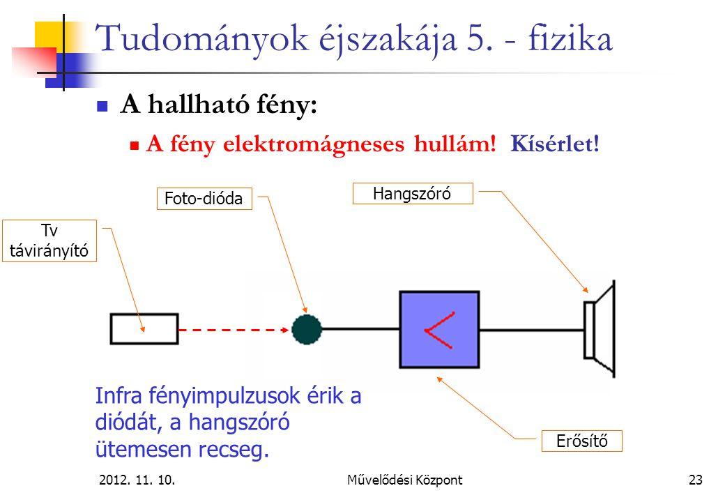 2012. 11. 10.Művelődési Központ23 Tudományok éjszakája 5. - fizika A hallható fény: A fény elektromágneses hullám! Kísérlet! Tv távirányító Erősítő Ha