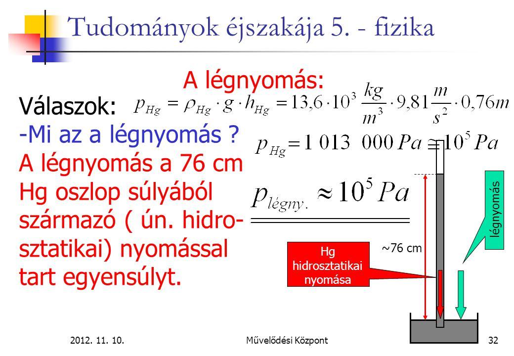 2012.11. 10.Művelődési Központ32 Tudományok éjszakája 5.
