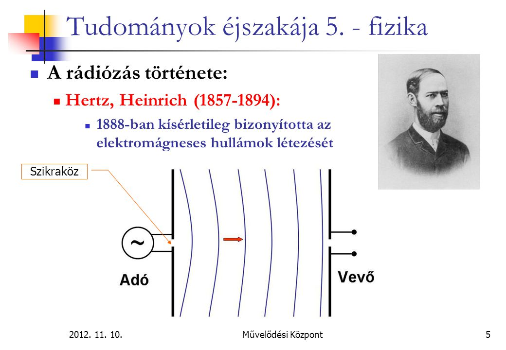 2012. 11. 10.Művelődési Központ5 Tudományok éjszakája 5. - fizika A rádiózás története: Hertz, Heinrich (1857-1894): 1888-ban kísérletileg bizonyított