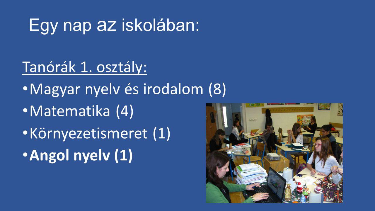 Egy nap az iskolában: Tanórák 1. osztály: Magyar nyelv és irodalom (8) Matematika (4) Környezetismeret (1) Angol nyelv (1)