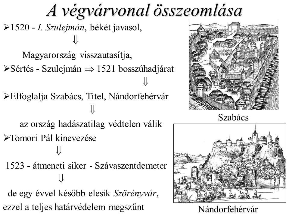 A végvárvonal összeomlása Szabács Nándorfehérvár  1520 - I.