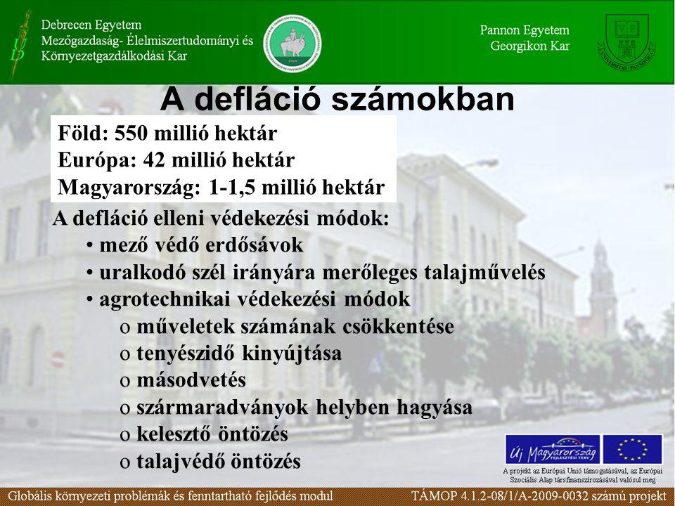 A defláció számokban Föld: 550 millió hektár Európa: 42 millió hektár Magyarország: 1-1,5 millió hektár A defláció elleni védekezési módok: mező védő erdősávok uralkodó szél irányára merőleges talajművelés agrotechnikai védekezési módok o műveletek számának csökkentése o tenyészidő kinyújtása o másodvetés o szármaradványok helyben hagyása o kelesztő öntözés o talajvédő öntözés