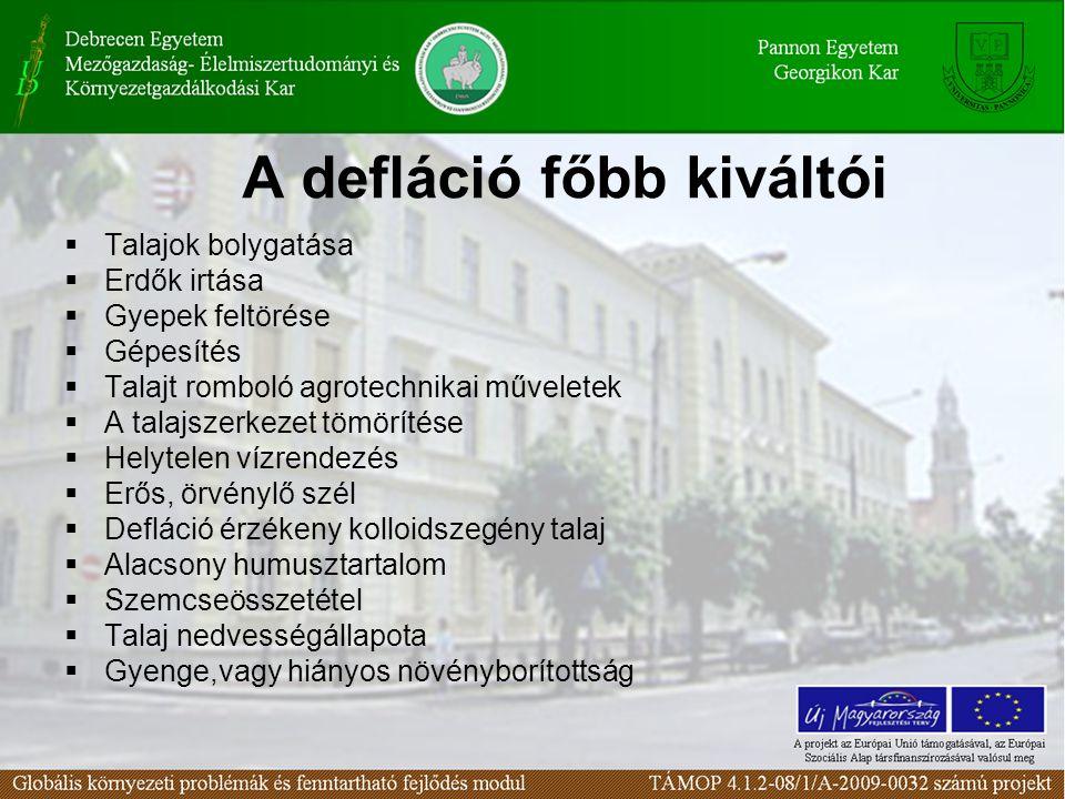 A defláció főbb kiváltói  Talajok bolygatása  Erdők irtása  Gyepek feltörése  Gépesítés  Talajt romboló agrotechnikai műveletek  A talajszerkeze