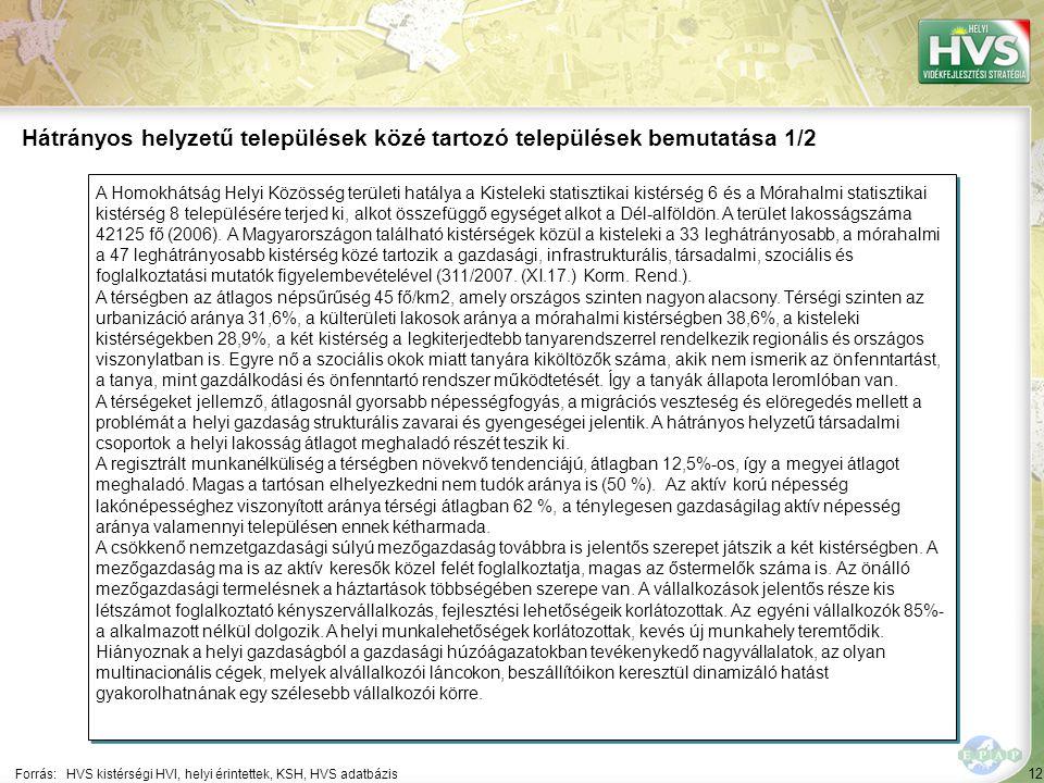 12 A Homokhátság Helyi Közösség területi hatálya a Kisteleki statisztikai kistérség 6 és a Mórahalmi statisztikai kistérség 8 településére terjed ki, alkot összefüggő egységet alkot a Dél-alföldön.