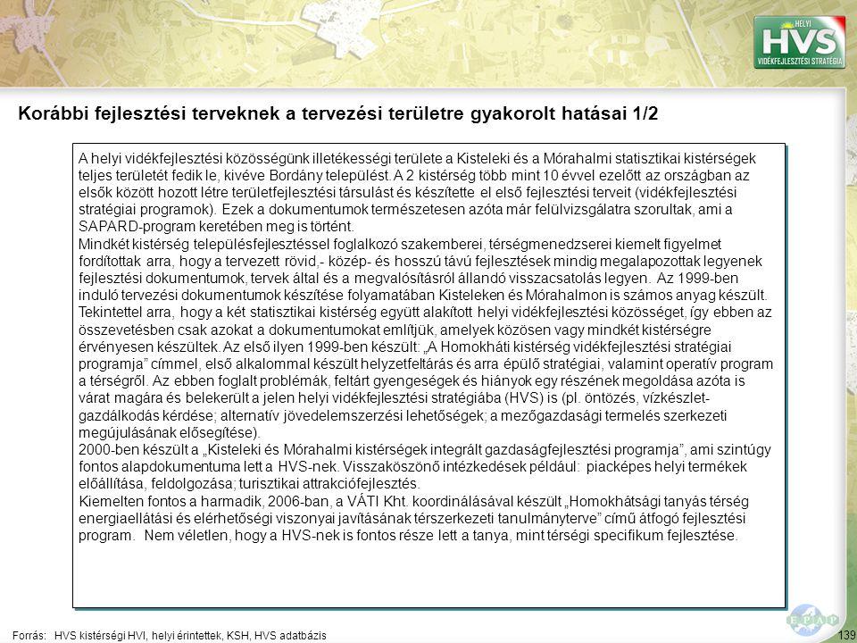 139 A helyi vidékfejlesztési közösségünk illetékességi területe a Kisteleki és a Mórahalmi statisztikai kistérségek teljes területét fedik le, kivéve Bordány települést.