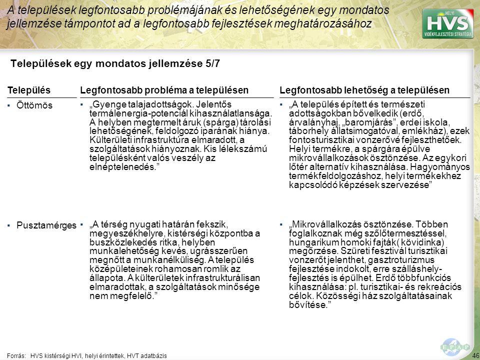 """46 Települések egy mondatos jellemzése 5/7 A települések legfontosabb problémájának és lehetőségének egy mondatos jellemzése támpontot ad a legfontosabb fejlesztések meghatározásához Forrás:HVS kistérségi HVI, helyi érintettek, HVT adatbázis TelepülésLegfontosabb probléma a településen ▪Öttömös ▪""""Gyenge talajadottságok."""