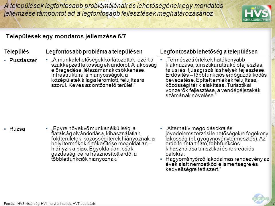 """47 Települések egy mondatos jellemzése 6/7 A települések legfontosabb problémájának és lehetőségének egy mondatos jellemzése támpontot ad a legfontosabb fejlesztések meghatározásához Forrás:HVS kistérségi HVI, helyi érintettek, HVT adatbázis TelepülésLegfontosabb probléma a településen ▪Pusztaszer ▪""""A munkalehetőségek korlátozottak, ezért a szakképzett lakosság elvándorol."""