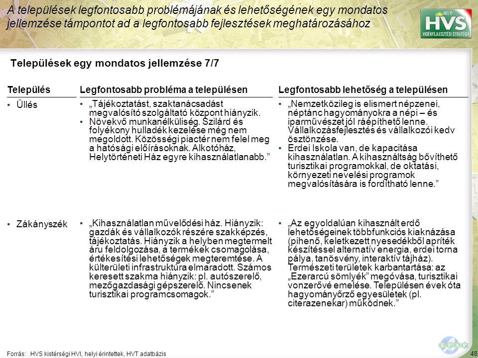 """48 Települések egy mondatos jellemzése 7/7 A települések legfontosabb problémájának és lehetőségének egy mondatos jellemzése támpontot ad a legfontosabb fejlesztések meghatározásához Forrás:HVS kistérségi HVI, helyi érintettek, HVT adatbázis TelepülésLegfontosabb probléma a településen ▪Üllés ▪""""Tájékoztatást, szaktanácsadást megvalósító szolgáltató központ hiányzik."""