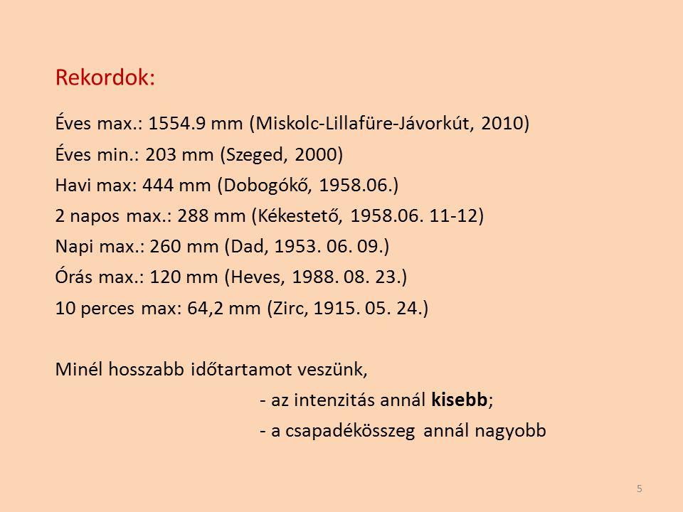 Rekordok: Éves max.: 1554.9 mm (Miskolc-Lillafüre-Jávorkút, 2010) Éves min.: 203 mm (Szeged, 2000) Havi max: 444 mm (Dobogókő, 1958.06.) 2 napos max.: