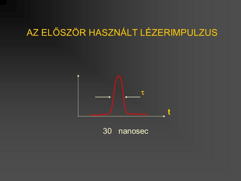 AZ ELŐSZÖR HASZNÁLT LÉZERIMPULZUS  t 30 nanosec