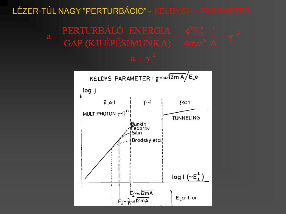 """LÉZER-TÚL NAGY """"PERTURBÁCIO"""" – KELDYSH – PARAMÉTER :"""