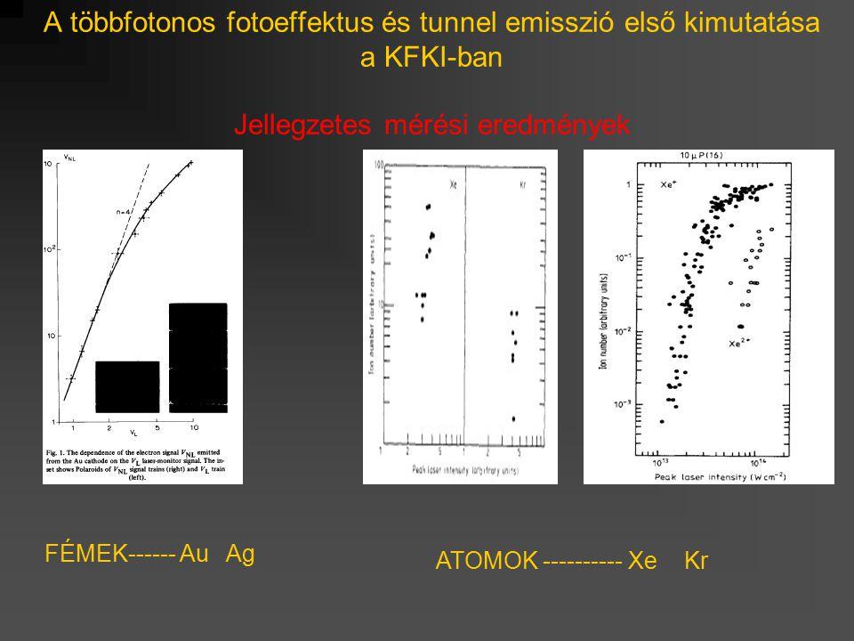 A többfotonos fotoeffektus és tunnel emisszió első kimutatása a KFKI-ban Jellegzetes mérési eredmények FÉMEK------ Au Ag ATOMOK ---------- Xe Kr