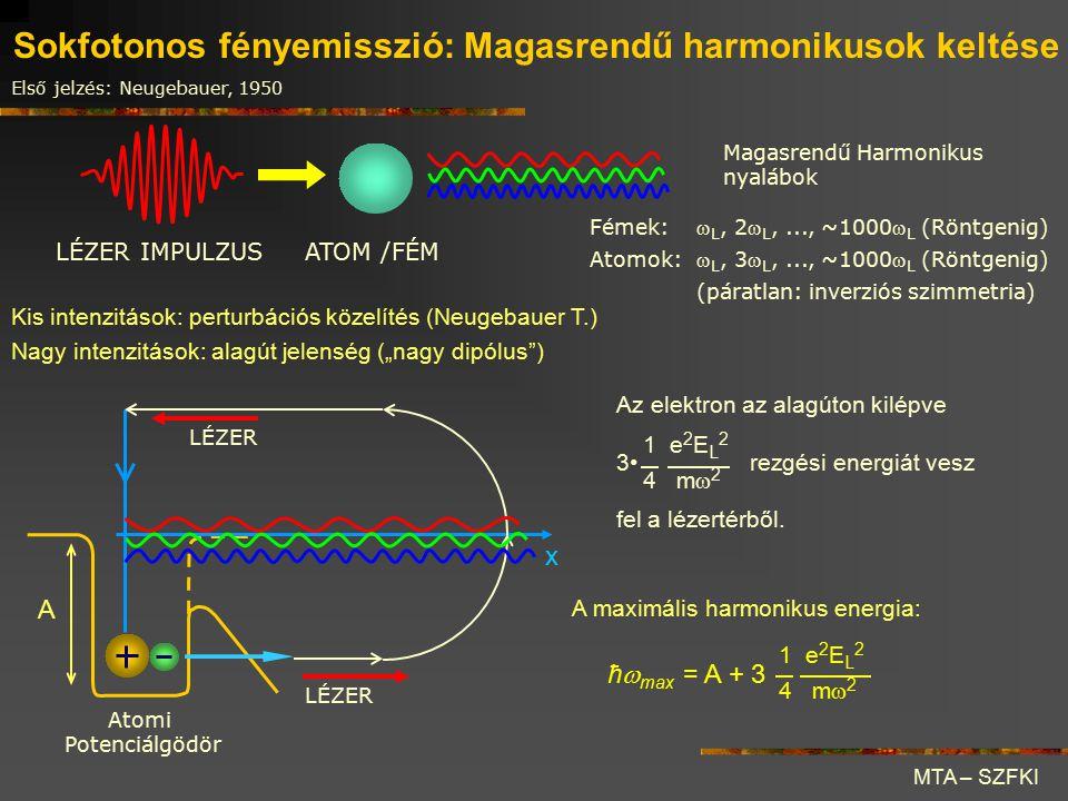 MTA – SZFKI Sokfotonos fényemisszió: Magasrendű harmonikusok keltése Első jelzés: Neugebauer, 1950 LÉZER IMPULZUSATOM /FÉM Kis intenzitások: perturbác