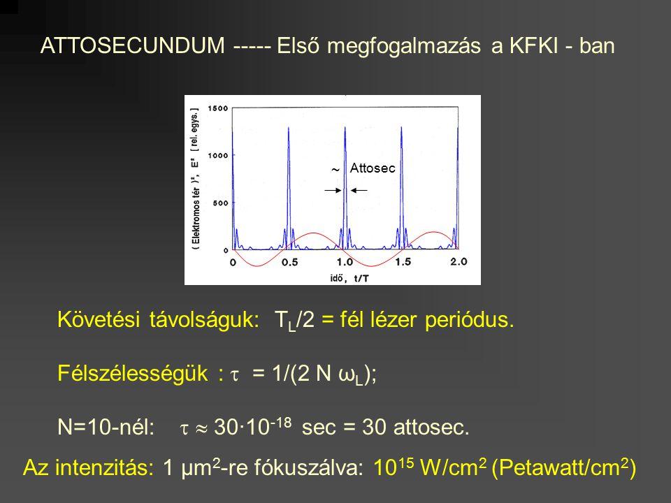 Attosec ~ Az intenzitás: 1 µm 2 -re fókuszálva: 10 15 W/cm 2 (Petawatt/cm 2 ) Követési távolságuk: T L /2 = fél lézer periódus. Félszélességük :  = 1