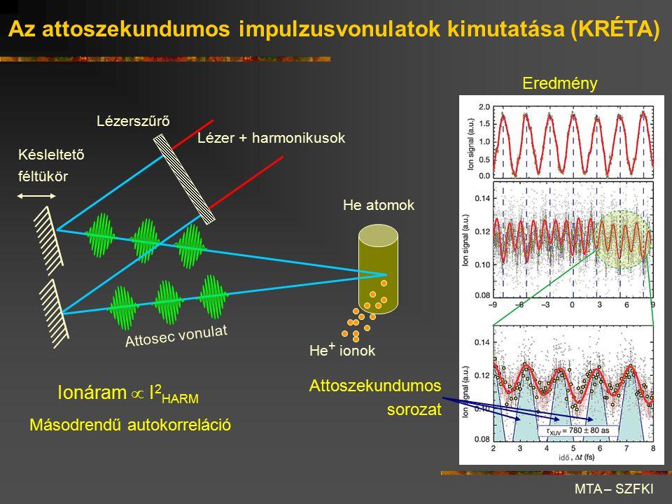 Az attoszekundumos impulzusvonulatok kimutatása (KRÉTA) MTA – SZFKI Eredmény He atomok Lézer + harmonikusok Késleltető féltükör Lézerszűrő Attosec von