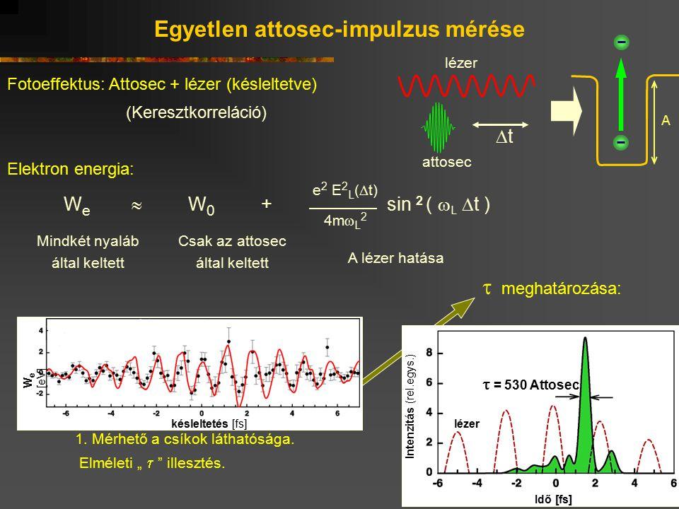 Egyetlen attosec-impulzus mérése Fotoeffektus: Attosec + lézer (késleltetve) A attosec lézer tt Elektron energia: W e [eV] késleltetés [fs]  meghat